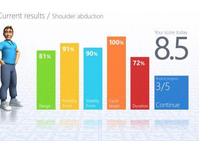 ResultsOverviewDesignSkypeButton